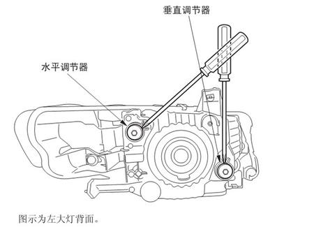 如何调节汽车灯光高低?——上海靓点工作室